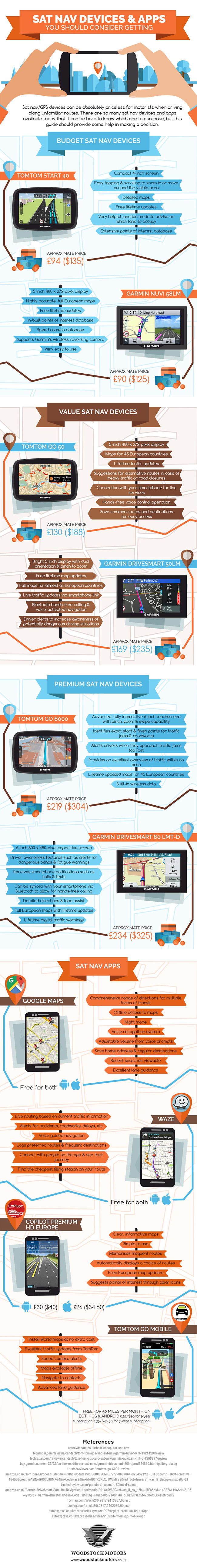 gps-devices-apps-you-should-consider-getting-infographic