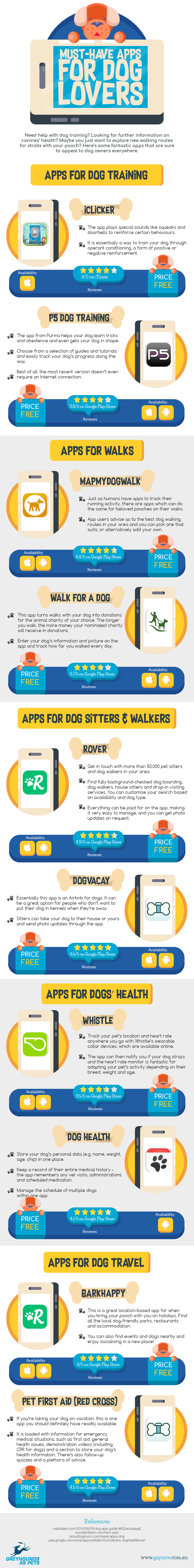 must-have-apps-for-dog-lovers-inner