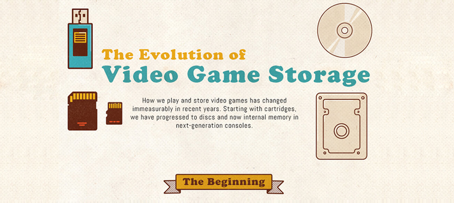 the evolution of video game storage
