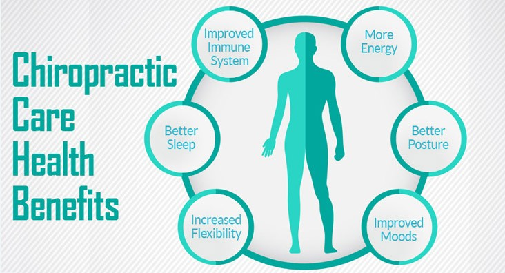 5 treatment your chiropractor should provide for pain management