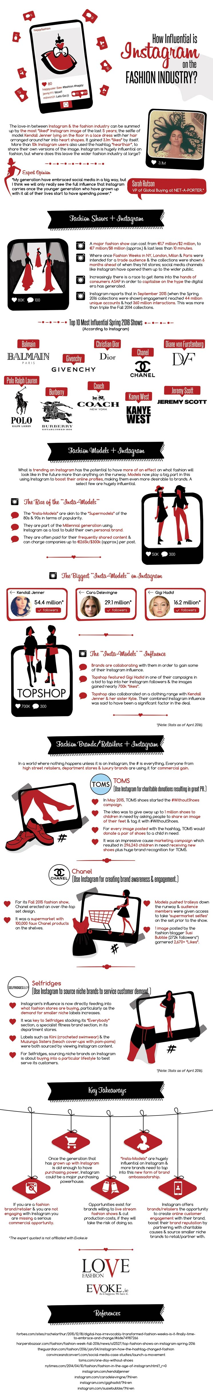 how-influential-is-instagram-on-the-fashion-industry-infographic