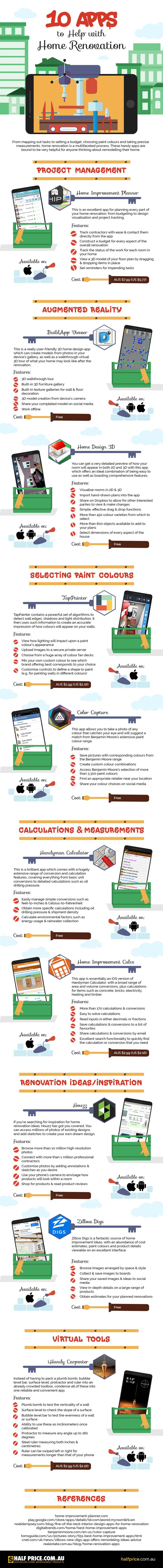 10-apps-help-home-renovation-infographic
