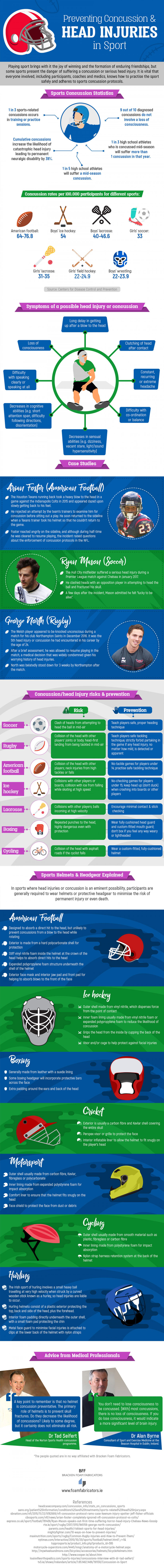 preventing-concussion-head-injuries-in-sport-inner