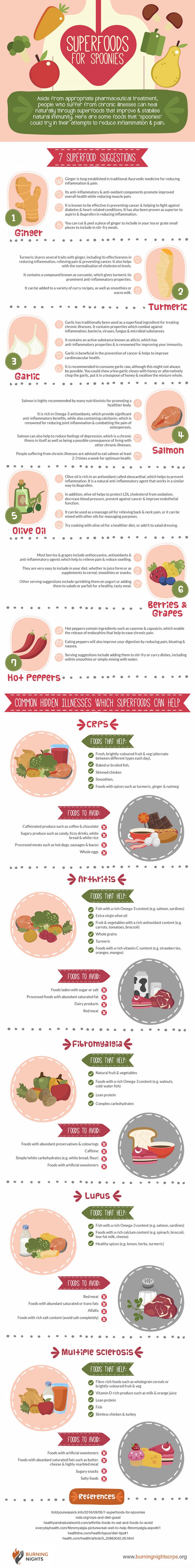 superfoods-for-spoonies-inner